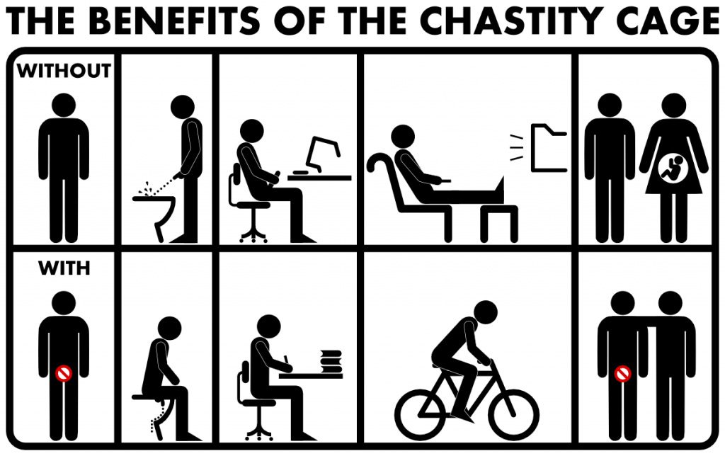 The Benefits of the Chastity Cage